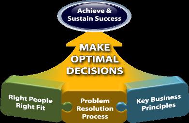Achieve Sustain Success - Make Optimal Decisions